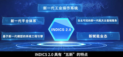 five features of INDICS 2.0